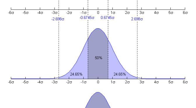 箱型图 ggplot2 boxplot