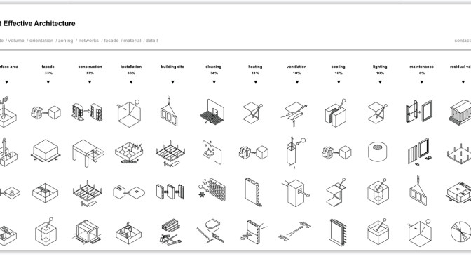 cost-effective-architecture.com